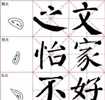 颜体楷书解析字帖,学颜必备!