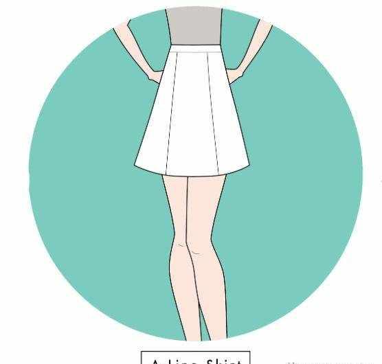你知道你钟爱的裙子究竟有多少种吗?
