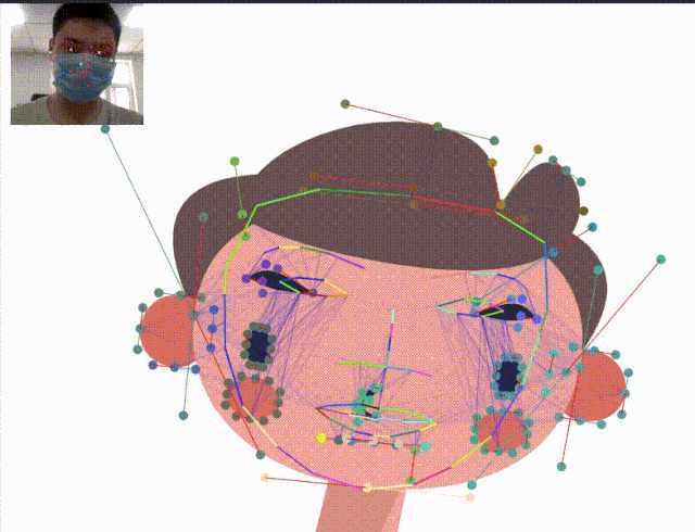 谷歌小姐姐开源姿势动画师项目,组合现有TF模型,只需一张SVG图片便可配置