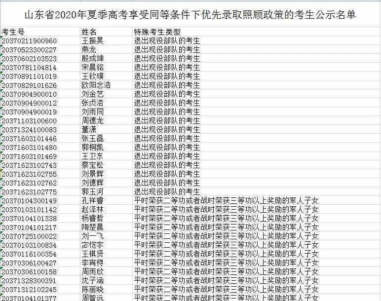 山东省高考享受照顾政策的考生公示名单发布
