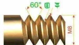 11种螺纹规格,作为机械工程师可不能傻傻分不清楚