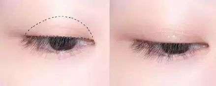单眼皮眼线笔的画法 单眼皮眼线怎么画