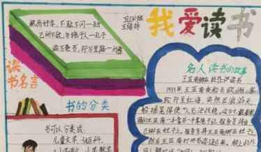 小学四年级手抄报 四年级手抄报图片大全