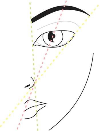 什么眉 长脸圆脸适合什么眉形 眉形与各种脸型的完美搭配